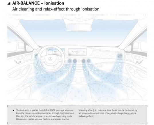 Nuova Mercedes Classe S Air-Balance Ionisation
