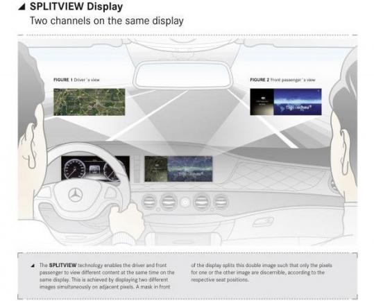 Nuova Mercedes Classe S Splitview display