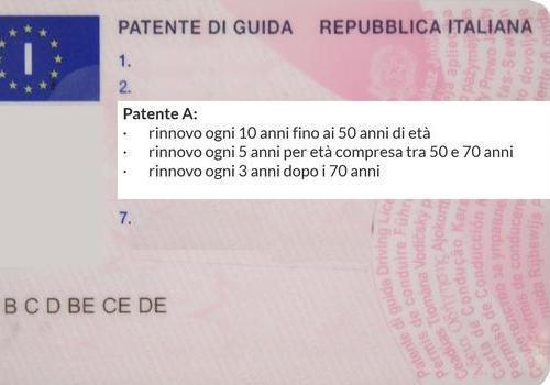 rinnovo patente di guida 2018: costi, documenti e scadenze
