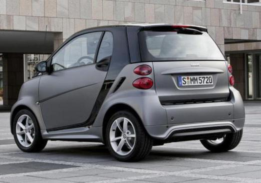 Smart Fortwo restyiling 2012 posteriore