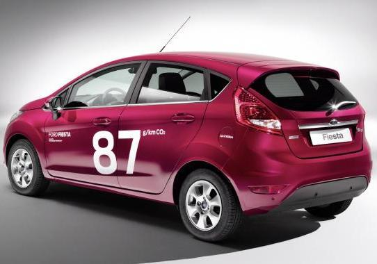 Ford Fiesta ECOnetic posteriore