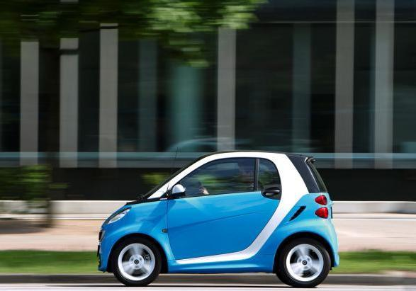 Smart Fortwo Edition Iceshine profilo