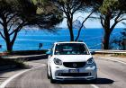 Audax 300Miglia Smart Fortwo Cabrio Turbo